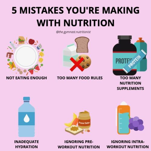5 Mistakes Your Gymnast is Making with Her Diet